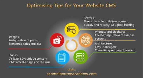 things to note, when SEO optimising your website content management system